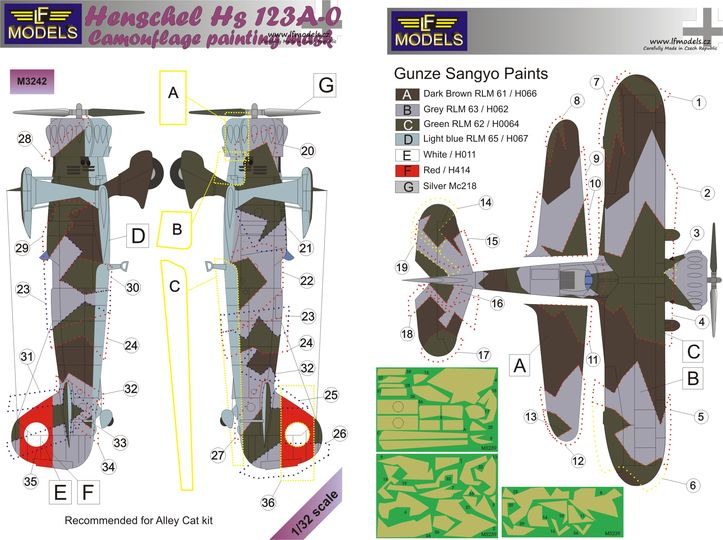 Henschel Hs 123A-0 Camouflage Painting Mask