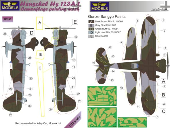 Henschel Hs 123A-1 Camouflage Painting Mask - Click Image to Close